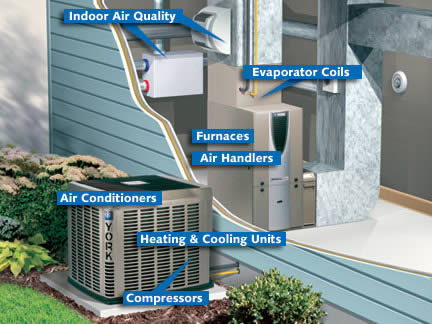 Hvac System Of A Building together with Air Filtration Purificaton further Wind Tower Traditional Zero Energy Cooling System likewise How Tos likewise Installguide. on residential cooling system diagram